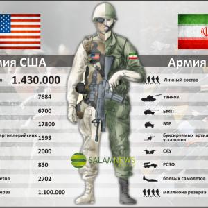 Обогащение Ираном